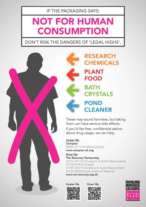 Human Consumption