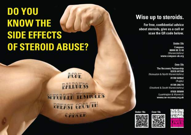 Steroid Abuse Side Effects