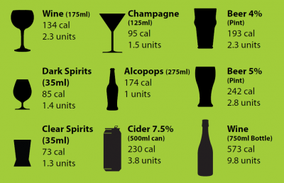 an analysis of the history dangers and effects of alcohol consumption Blood alcohol content the concentration of alcohol is measured in percentage units of 'blood alcohol content' (bac)tolerance to the physical influence of alcohol tempers the effects in some individuals but, in general, the following percentage ranges roughly describe the short-term effects possible at different bac levels.