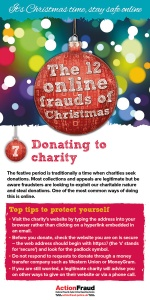 7. Donating to charity