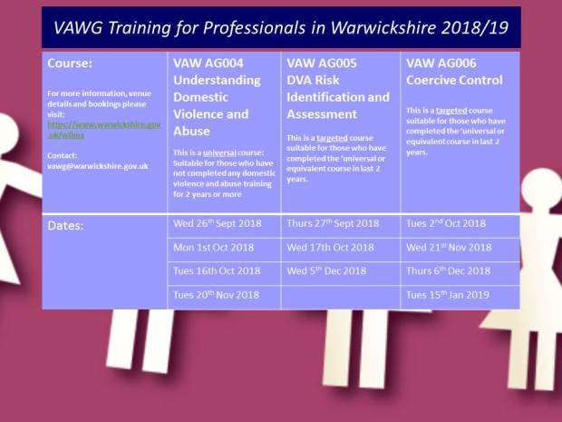 VAWG 2018-19 Training for Professionals in Warwickshire