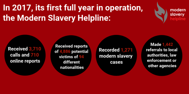 Modern Slavery 2017 Report.png