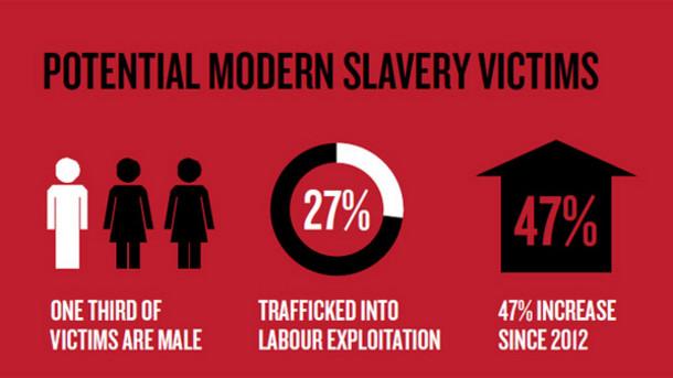 Modern Slavery Demo.jpg